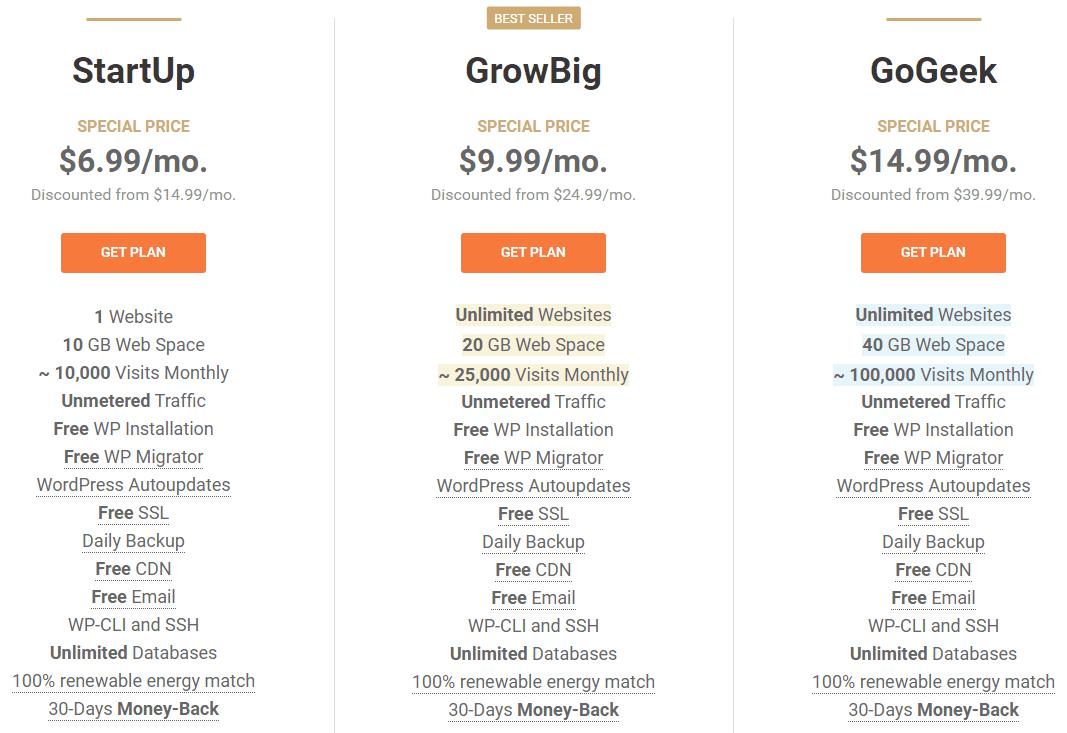 2020新版WordPress外贸建站神器Siteground