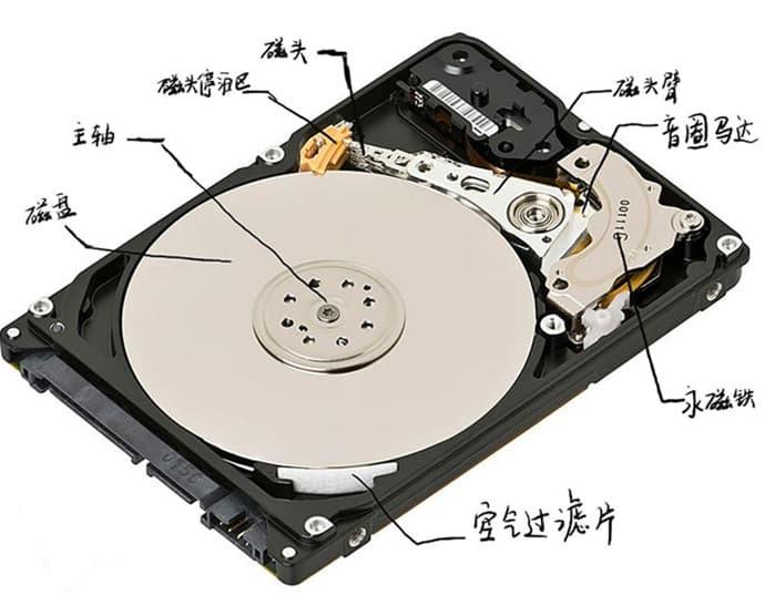 如何升级MacBook笔记本的硬盘