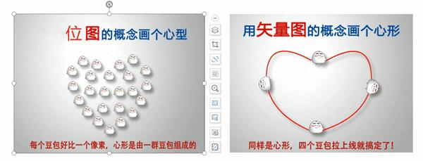 Photoshop自学篇之位图、矢量图SVG、像素、分辨率、PPI、DPI